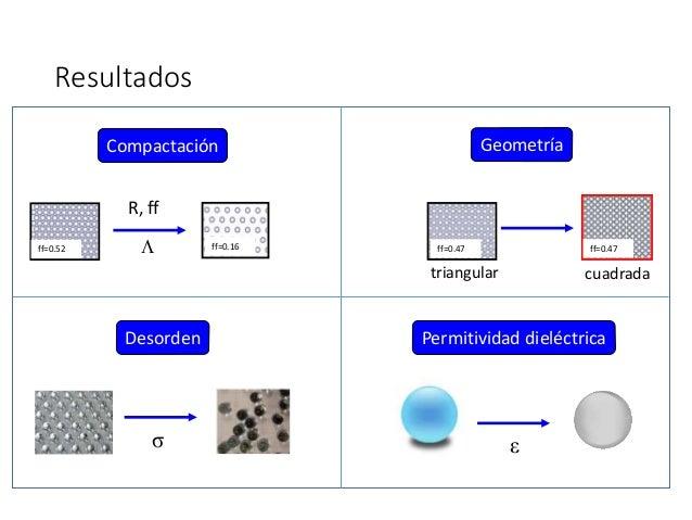 Resonancias de planos de esferas diel ctricas for App para planos