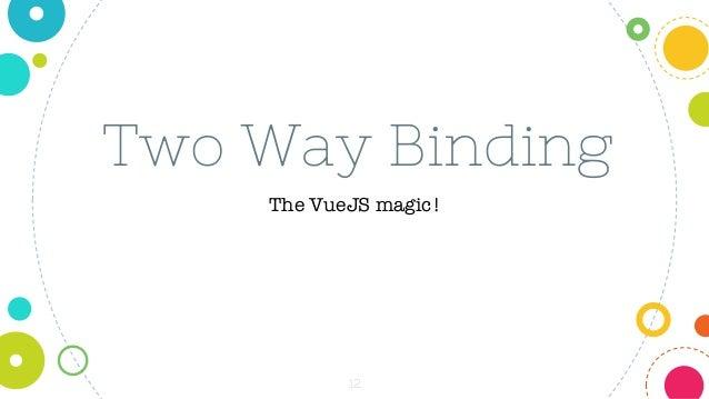 12 Two Way Binding The VueJS magic!