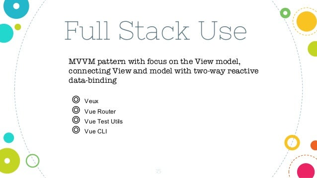 15 Full Stack Use MVVM pattern with focus on the View model, connecting View and model with two-way reactive data-binding ...