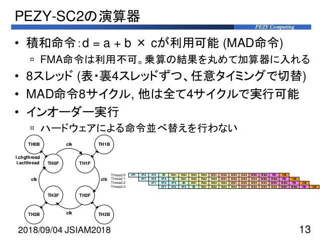 PEZY Computing PEZY-SC2の演算器 • 積和命令:d = a + b × cが利用可能 (MAD命令)  FMA命令は利用不可。乗算の結果を丸めて加算器に入れる • 8スレッド (表・裏4スレッドずつ、任意タイミングで切替...