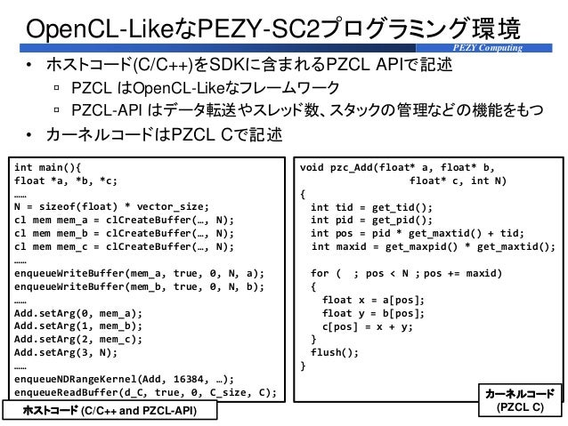 PEZY Computing • ホストコード(C/C++)をSDKに含まれるPZCL APIで記述  PZCL はOpenCL-Likeなフレームワーク  PZCL-API はデータ転送やスレッド数、スタックの管理などの機能をもつ • カ...