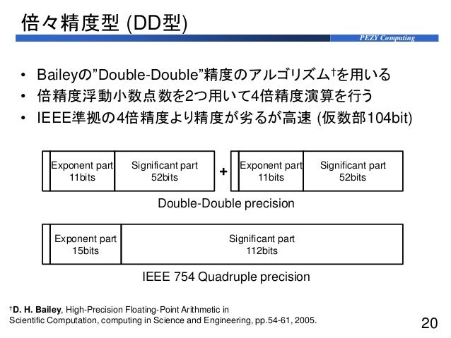 "PEZY Computing 倍々精度型 (DD型) • Baileyの""Double-Double""精度のアルゴリズム†を用いる • 倍精度浮動小数点数を2つ用いて4倍精度演算を行う • IEEE準拠の4倍精度より精度が劣るが高速 (仮数部1..."