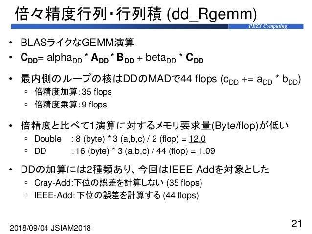 PEZY Computing 倍々精度行列・行列積 (dd_Rgemm) • BLASライクなGEMM演算 • CDD= alphaDD * ADD * BDD + betaDD * CDD • 最内側のループの核はDDのMADで44 flop...
