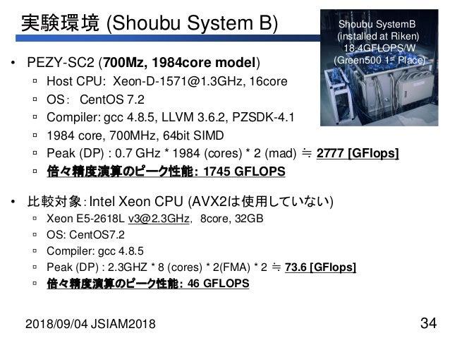 PEZY Computing 実験環境 (Shoubu System B) • PEZY-SC2 (700Mz, 1984core model)  Host CPU: Xeon-D-1571@1.3GHz, 16core  OS: Cent...