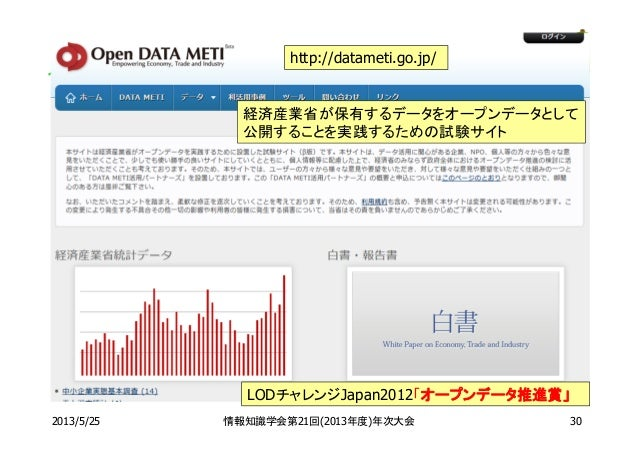 2013/5/25 情報知識学会第21回(2013年度)年次大会http://datameti.go.jp/経済産業省が保有するデータをオープンデータとして公開することを実践するための試験サイトLODチャレンジJapan2012「オープンデータ...