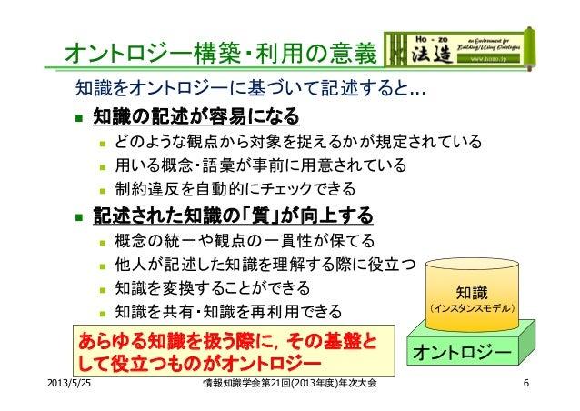 2013/5/25 6オントロジー構築・利用の意義知識をオントロジーに基づいて記述すると... 知識の記述が容易になる どのような観点から対象を捉えるかが規定されている 用いる概念・語彙が事前に用意されている 制約違反を自動的にチェック...