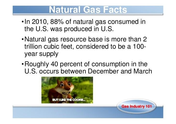 IMA Presentation Natural Gas 101 2012 03 20