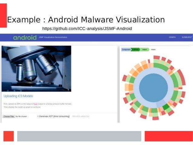 JavaScript Modelling Framwork : MDE