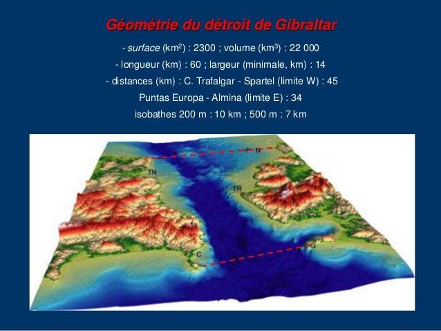 La liaison fixe Europe-Afrique à travers le Détroit de Gibraltar: projets et perspectives Slide 3