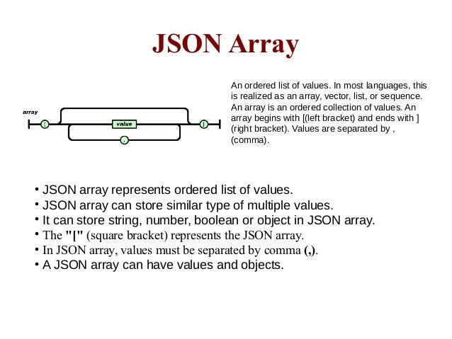 Json Array