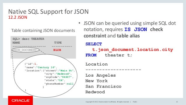 JSON and the Oracle Database