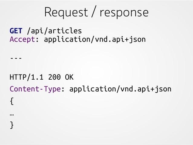 GET /api/articles Accept: application/vnd.api+json --- HTTP/1.1 200 OK Content-Type: application/vnd.api+json { … } Reques...