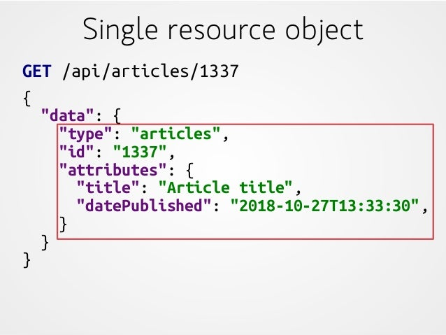 """GET /api/articles/1337 { """"data"""": { """"type"""": """"articles"""", """"id"""": """"1337"""", """"attributes"""": { """"title"""": """"Article title"""", """"datePublis..."""