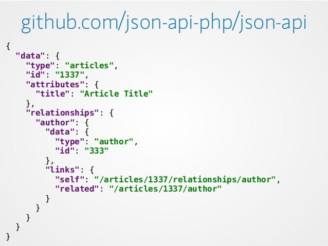 "github.com/json-api-php/json-api { ""data"": { ""type"": ""articles"", ""id"": ""1337"", ""attributes"": { ""title"": ""Article Title"" },..."