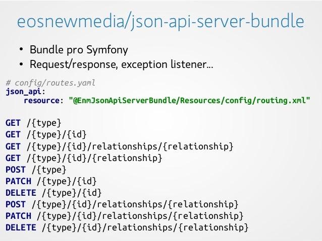 "# config/routes.yaml json_api: resource: ""@EnmJsonApiServerBundle/Resources/config/routing.xml"" GET /{type} GET /{type}/{i..."