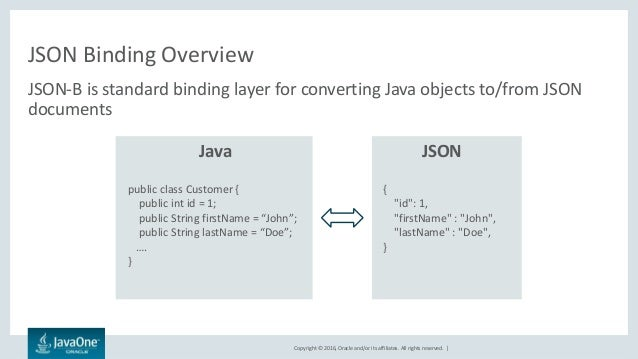 Copyright © 2016, Oracle and/or its affiliates. All rights reserved.   JSON Binding Overview JSON-B is standard binding la...