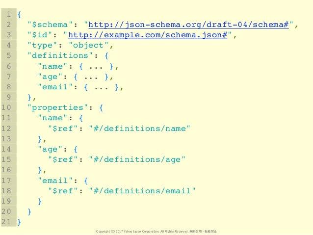 JSON Schema in Web Frontend #insideFE