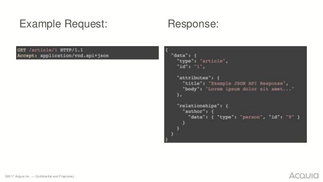 Using JSON API to Get Your Content Where It Needs to Be