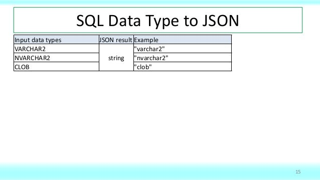 Json in 18c: JSON as it was meant to be