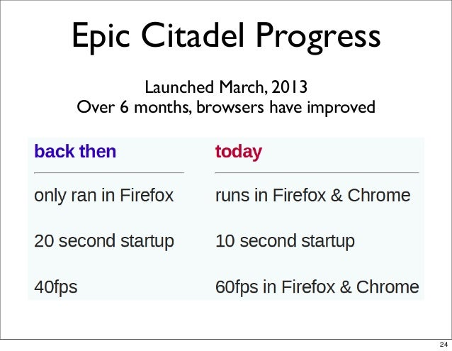 Epic Citadel Progress Launched March, 2013 Over 6 months, browsers have improved 24