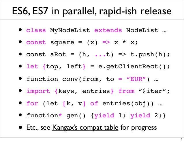 ES6, ES7 in parallel, rapid-ish release • class MyNodeList extends NodeList ... • const square = (x) => x * x; • const aRo...