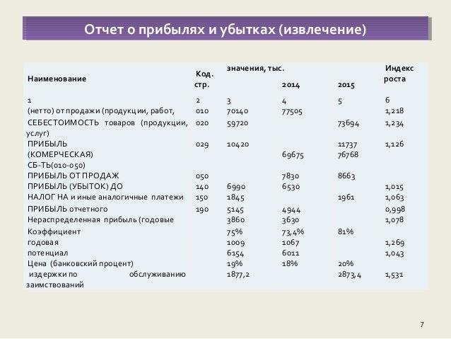 дипломная презентация по постановке системы бюджетирования на предпри   7