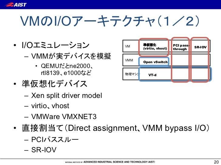 E1000 Vs Virtio