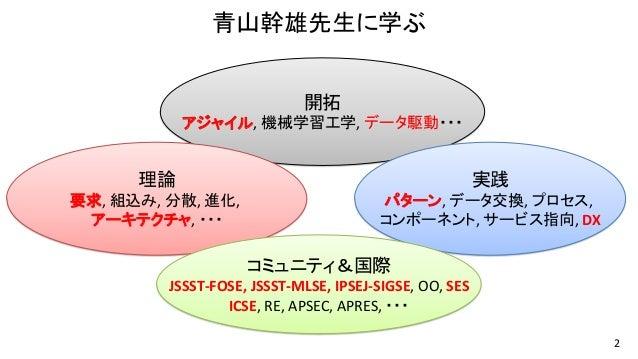 青山幹雄先生を偲んで(開拓、理論、実践、コミュニティ&国際) Slide 2