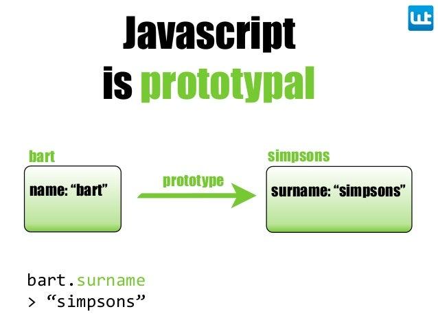 "Javascript is prototypal surname: ""simpsons"" simpsons name: ""bart"" bart prototype bart.surname > ""simpsons"""