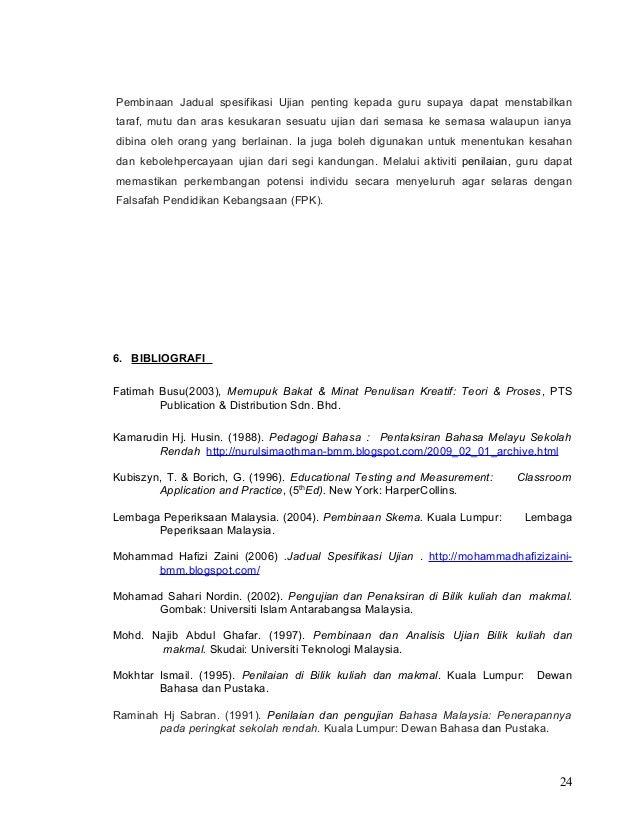 Soalan Ujian Iq Dalam Bahasa Melayu Kuora S