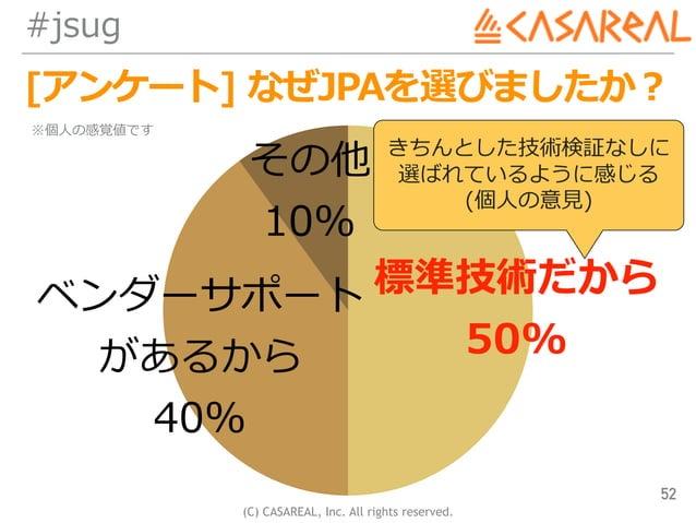 (C) CASAREAL, Inc. All rights reserved. #jsug [アンケート] なぜJPAを選びましたか? 52 その他 10% ベンダーサポート があるから 40% 標準技術だから 50% ※個⼈の感覚値です きち...