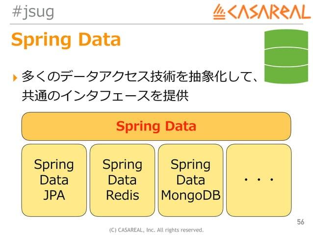 (C) CASAREAL, Inc. All rights reserved. #jsug Spring Data ▸ 多くのデータアクセス技術を抽象化して、 共通のインタフェースを提供 56 Spring Data Spring Data ...