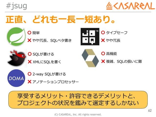 (C) CASAREAL, Inc. All rights reserved. #jsug 正直、どれも⼀⻑⼀短あり。 62 ⭕ 2-way SQLが書ける ❌ アノテーションプロセッサー ⭕ SQLが書ける ❌ XMLにSQLを書く ⭕ 簡単...