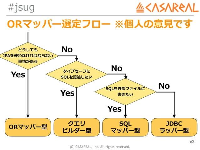 (C) CASAREAL, Inc. All rights reserved. #jsug ORマッパー選定フロー ※個⼈の意⾒です 63 どうしても JPAを使わなければならない 事情がある ORマッパー型 タイプセーフに SQLを記述...