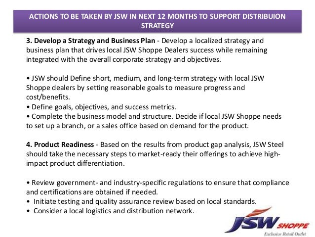 jsw shoppe case study solution