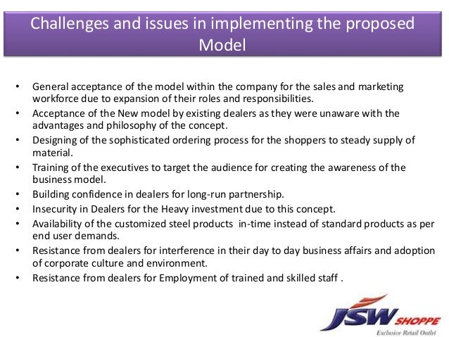 jsw shoppe case study slideshare