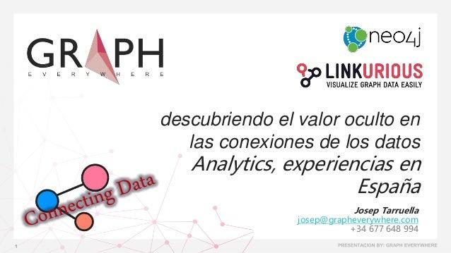 descubriendo el valor oculto en las conexiones de los datos Analytics, experiencias en España Josep Tarruella josep@graphe...