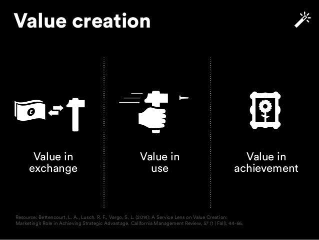Value Proposition Canvas Jobs Gains Pains Resource: Osterwalder, A., Pigneur, Y. , Bernarda, G., Smith, A. (2014): Value P...