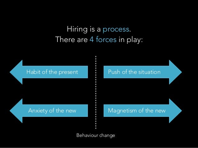 Hiring is a process. There are 4 forces in play: Habit of the present Anxiety of the new Magnetism of the new Push of the...