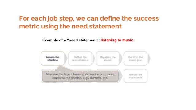 """For each job step, we can define the success metric using the need statement Example of a """"need statement"""": listening to m..."""