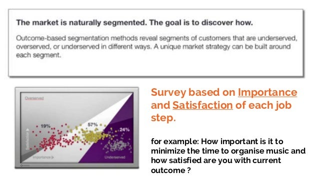 Survey based on Importance and Satisfaction of each job step. for example: How important is it to minimize the time to org...
