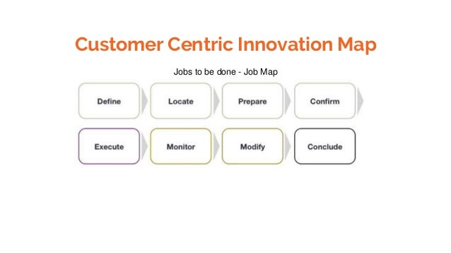 Customer Centric Innovation Map Jobs to be done - Job Map