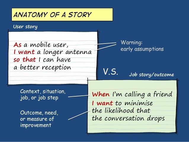 Anatomy of a story As a mobile user, I want a longer antenna so that I can have a better reception I want to minimise the ...