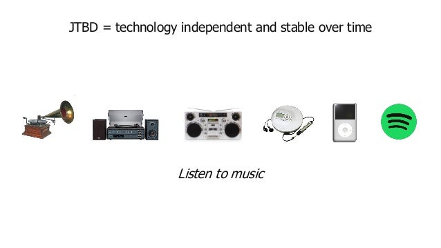 JTBD = technology independent and stable over time Listen to music