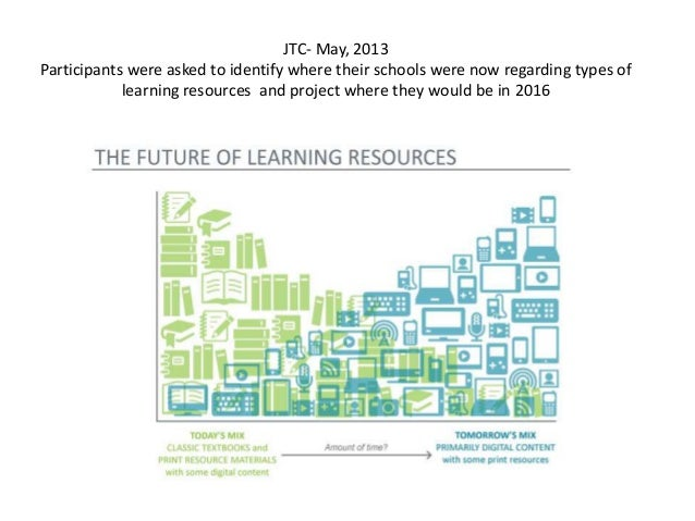 JTC- May, 2013Participants were asked to identify where their schools were now regarding types oflearning resources and pr...