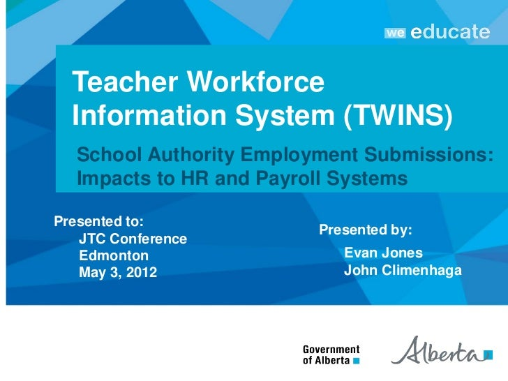 Teacher Workforce  Information System (TWINS)  School Authority Employment Submissions:  Impacts to HR and Payroll Systems...