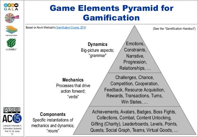 Lehrstuhl Informatik 5 (Information Systems) Prof. Dr. M. Jarke 17 Game Elements Pyramid for Gamification Based on Kevin W...