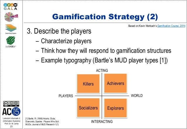 Lehrstuhl Informatik 5 (Information Systems) Prof. Dr. M. Jarke 23 Gamification Strategy (2) 3. Describe the players – Cha...