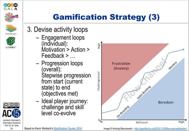 Lehrstuhl Informatik 5 (Information Systems) Prof. Dr. M. Jarke 24 Gamification Strategy (3) 3. Devise activity loops – En...