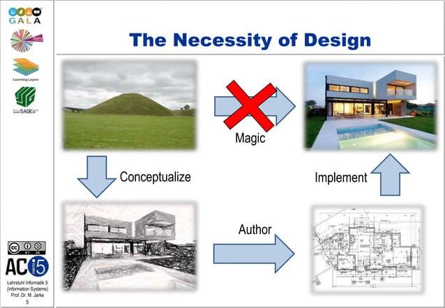 Lehrstuhl Informatik 5 (Information Systems) Prof. Dr. M. Jarke 5 The Necessity of Design Author ImplementConceptualize Ma...